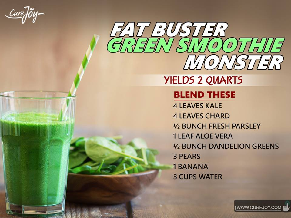 Fat Buster Green Smoothie