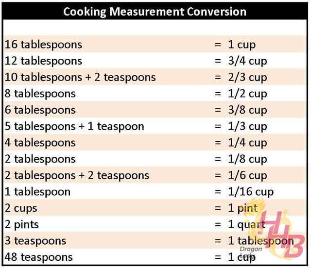 cooking measurement