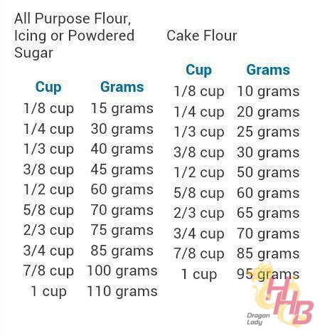 flour and sugar icing